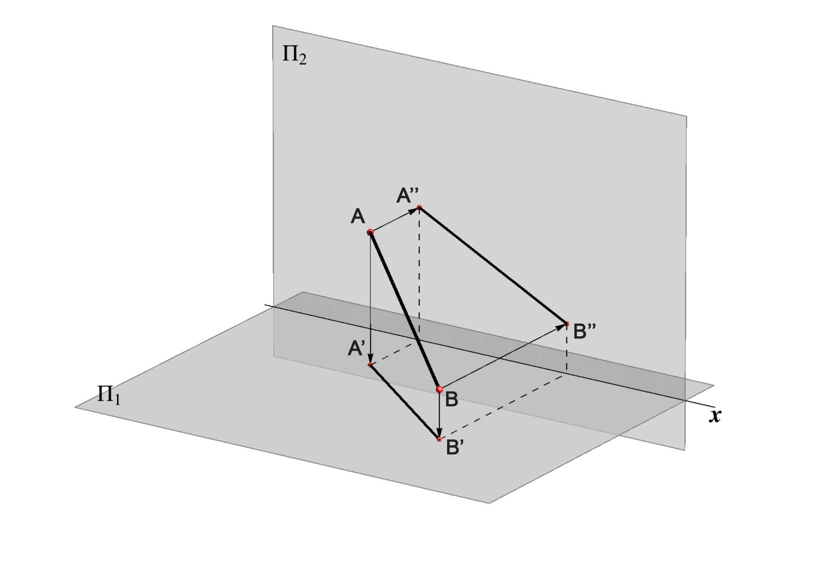monge s projection line segment