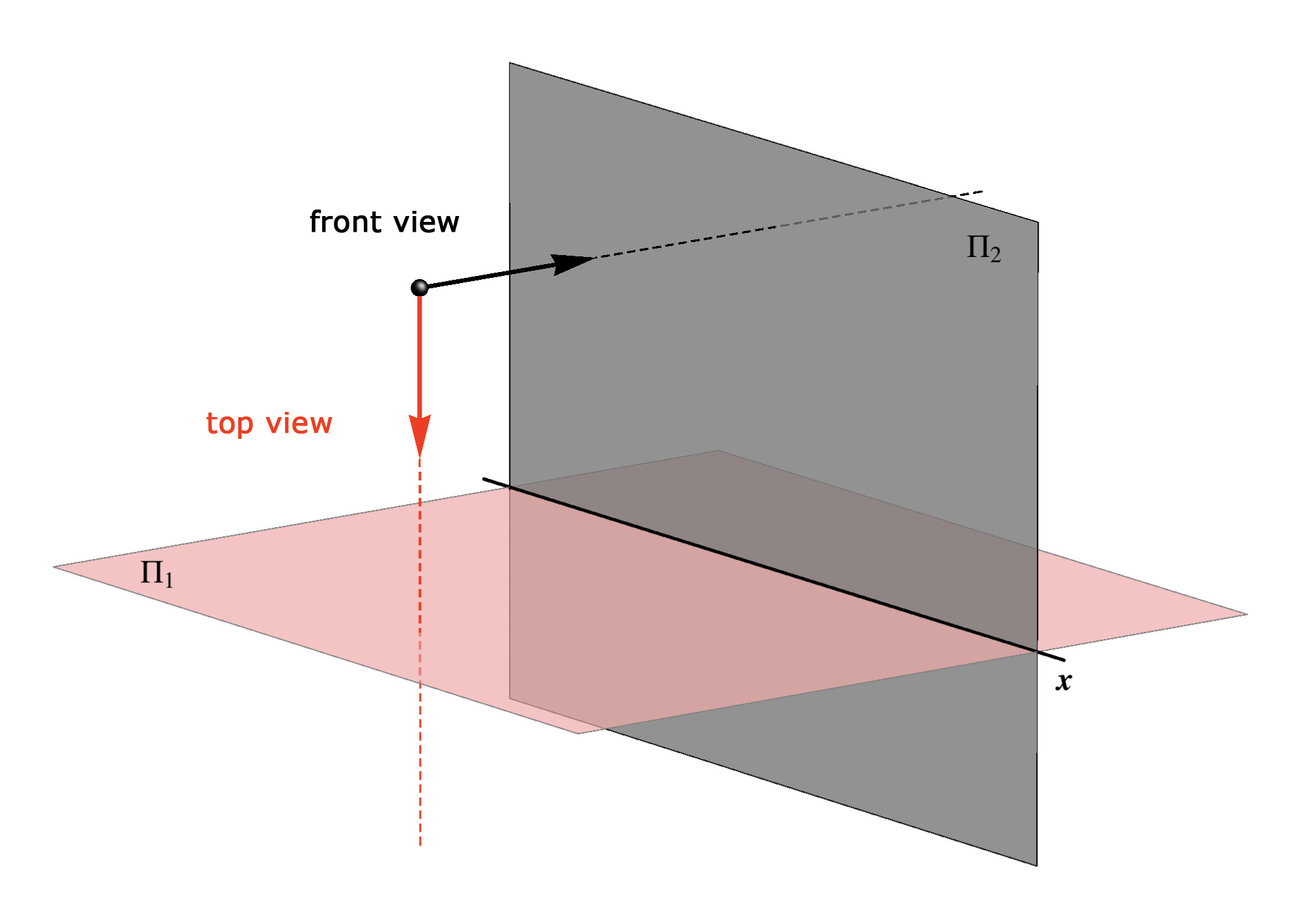 orthogonal projection of a solid with a base in the plane of projection